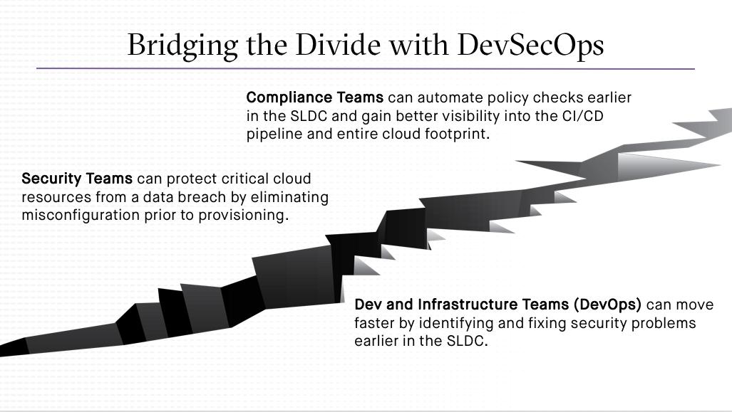 Bridging DevSecOps