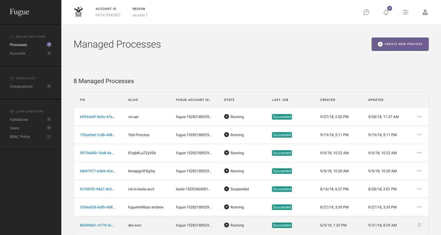 Fugue Console Processes Screen