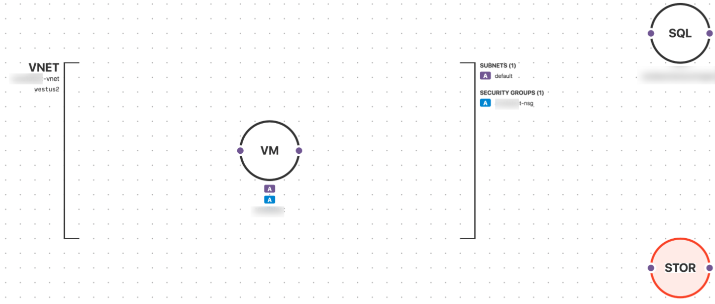 A visual diagram of a simple Azure environment using Fugue.
