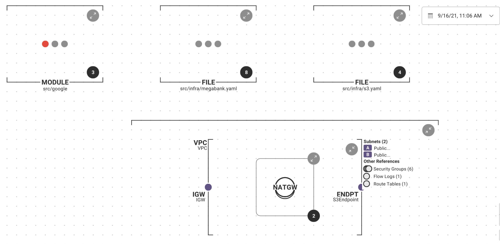 IaC - 6 IaC Security Visualization