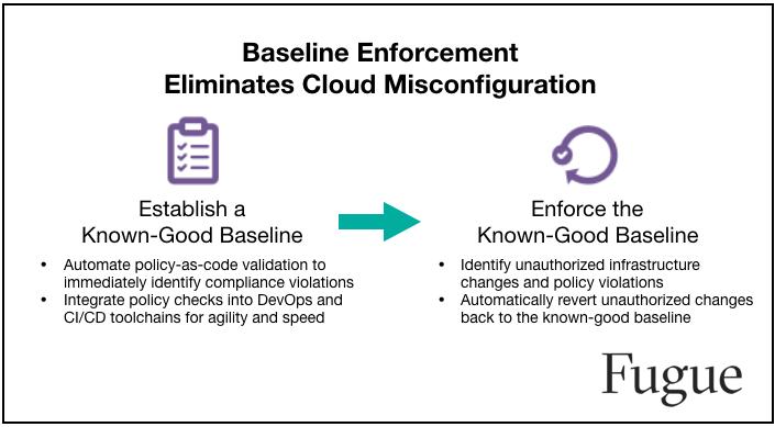 Baseline_Enforcement_Diagram_Revised.png