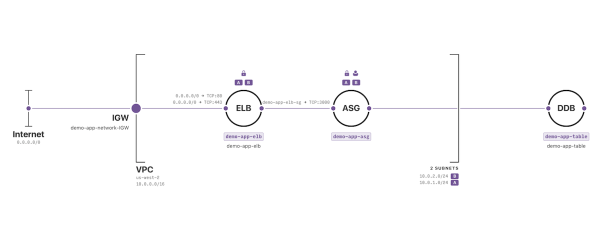 cf-to-fugue-composer-diagram-cropped.png