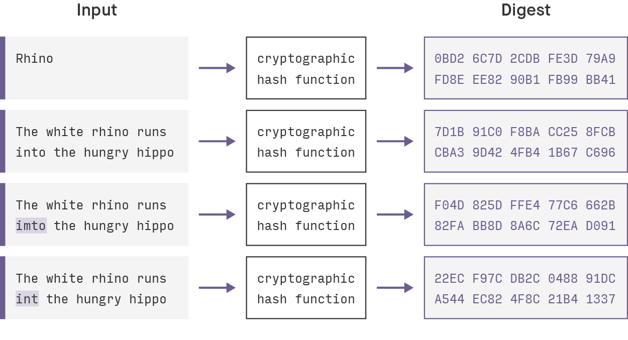 crypto-hashes-001.png
