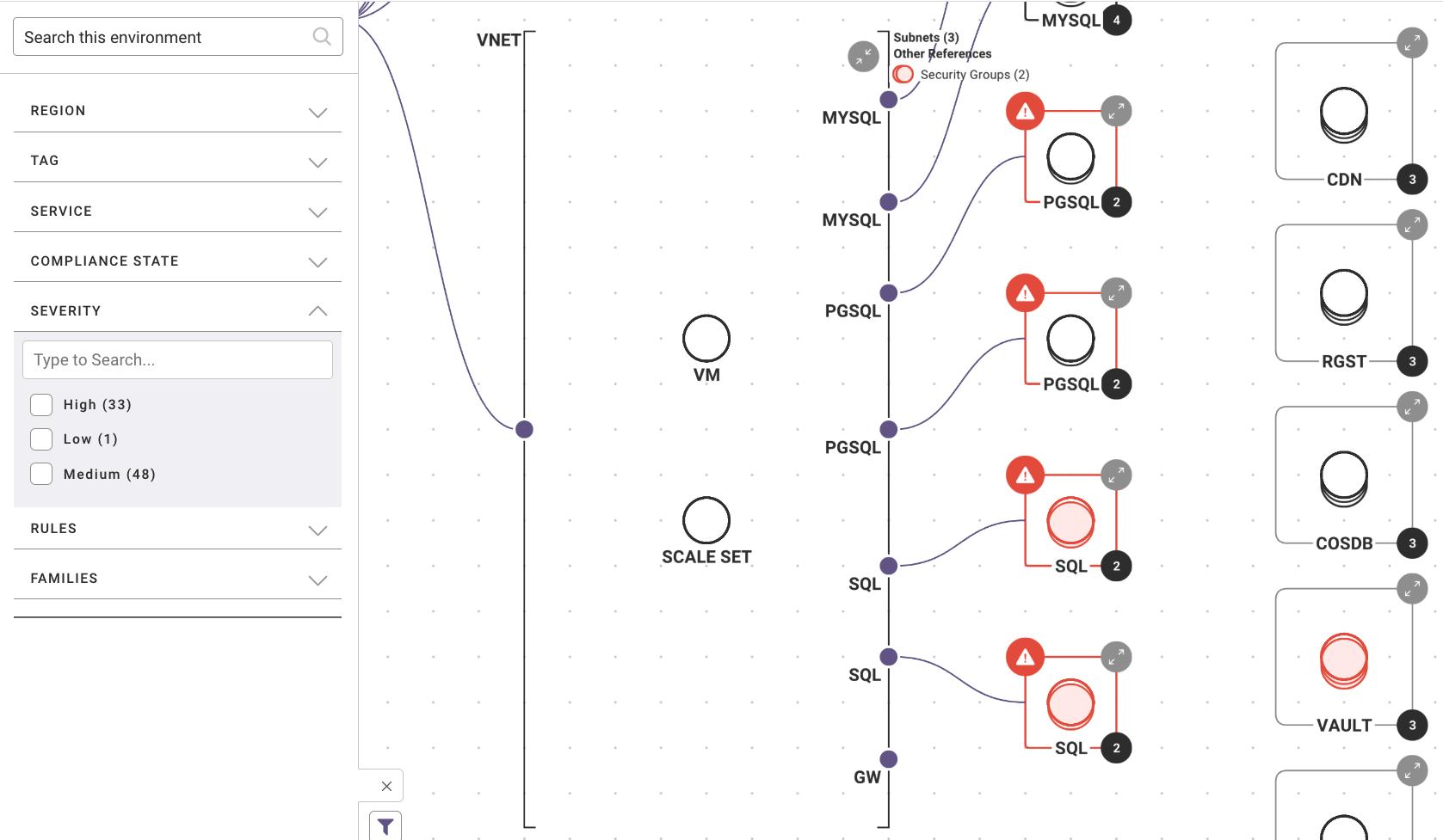 Resource Visualizer 1 - Vulnerabilities