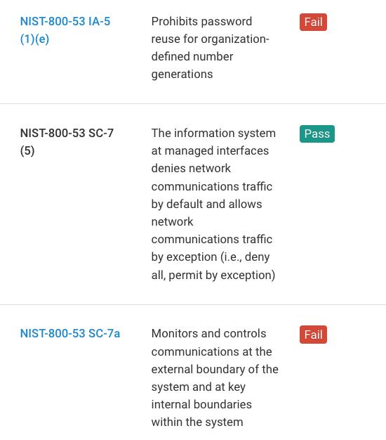 nist-list-rules